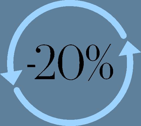 Giảm 20%